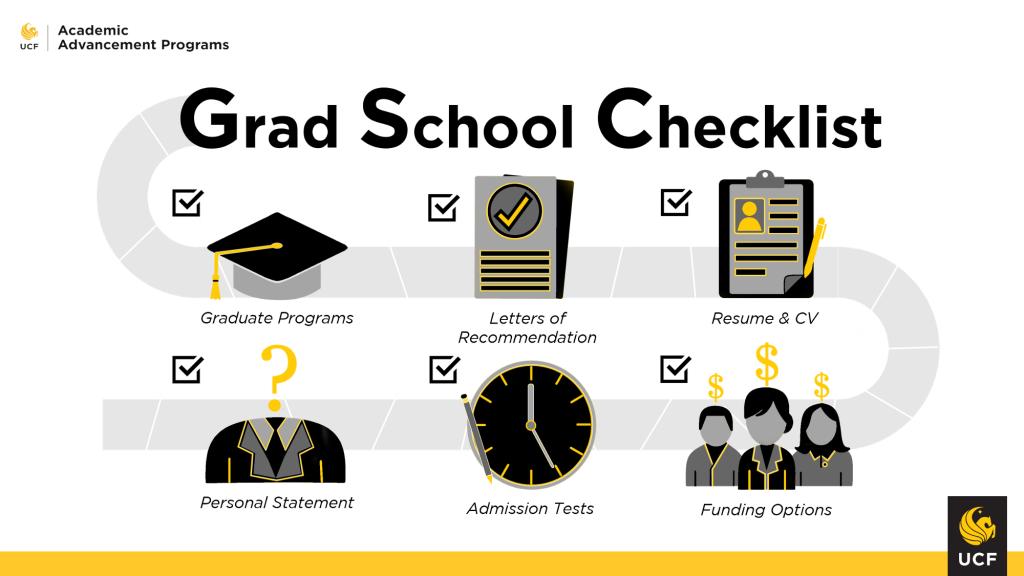 Graduate School Checklist